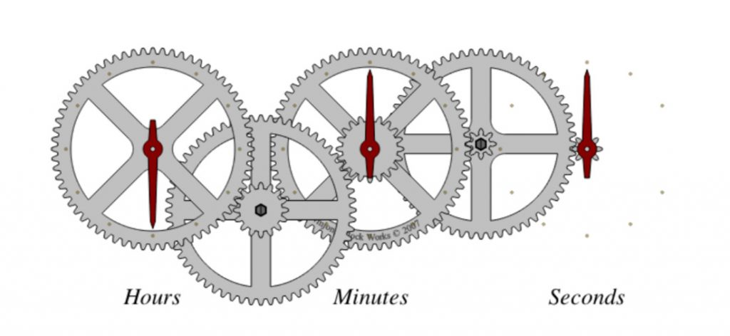 Reference 2D clockwork outlines for modeling